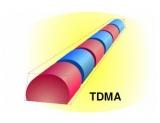 Công nghệ TDMA